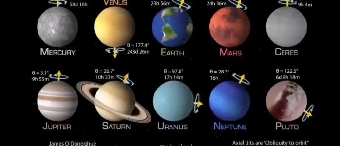 Prevestirea vieței oamenilor după zodii.